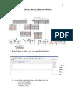 Manual de La Base de Datos Hospital