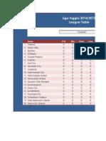 Jadwal Liga Primer Inggris 2014-15