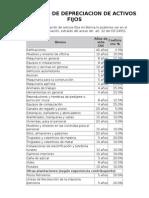 Porcentajes de Depreciacion de Activos Fijos