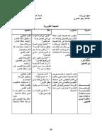 Types Most Read العربية Scribd