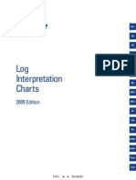 Log Interpretation Charts
