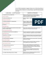 Comisiones Ip v Semestre 2014