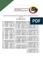 resultados nacional Lara2014.pdf