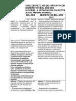 Trabajo de Laboral Colectivo Comparacion de Decretos