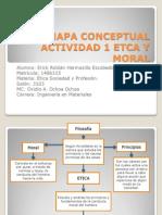 Mapa Conceptual Actividad 1 Etica y Moral