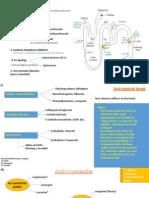 Pharmacology.pptx