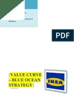 Blue Ocean Ikea