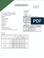 ASTM+A325+SPEC+요약1