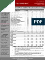 1Q 2011 Buyout Stats
