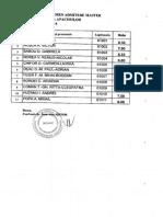 Rezultate Admitere Master Septembrie 2014