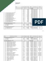 Data Paket Pekerjaan Dinas PU TA 2014