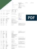 SAP ECC 6.0 Lista de Transações, Tabelas e Objetos ABAP v.1.0 20140918