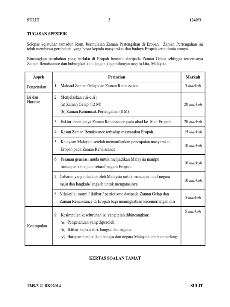 Kertas Percubaan Sejarah Spm Spm Free Spm Tips 2020 By Student Malaysia Education Forum