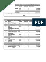 calculo costos unitarios