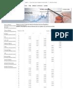 Tasa de Interés Interbancaria de Equilibrio _ Banamex