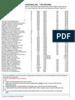 CLA Market Report September 17, 2014