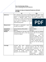 IIP_vs_PMI, Differences