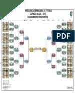 Diagrama Copa Do Brasil