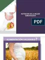 Nutrición de La Mujer Embarazada
