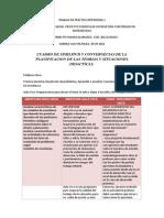 CUADRO DE SIMILITUD Y CONVERGECIAS DE LA PLANIFICACION DE LAS TEORIAS Y SITUACIONES DIDACTICAS.docx