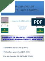 Modalidades de Contratacion 31072009