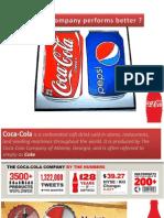 Coke Presentation Master