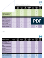 Toad for Oracle v12 Functional Matrix Datasheet 17099