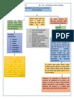 Atraves de Un Diagrama Representar Los Componentes Del Sistemas de La Gestion Del Ch