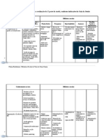 Tabela-matriz_-1ª parte