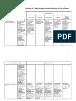Tabela-matriz_-_novo_curso - Cópia