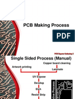 PCB Making Process