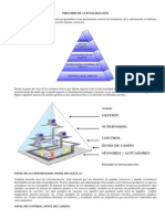 Piramide de Automatización