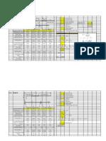 Ddm Method Sheet a & B