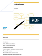 How to Fill MDG Rule-Based Workflow Decision Tables