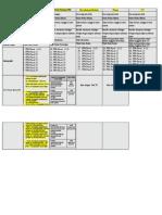 Perbedaan PT - CV - Firmba - UD