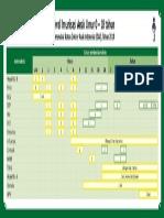 Jadwal Imunisasi IDAI 2014