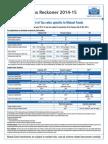 Tax Reckoner 2014-15