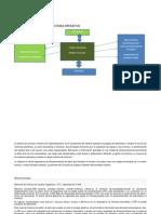 Diagrama Del Sistema Operativo