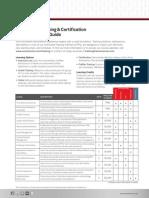 Asset CORP DS ServiceNow Training Certif Guide14NOV13
