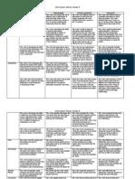 gr  5 information rubric 2-20-14