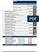 Bayleys Residential Auction Results 2 december 2009 residential