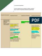 Las competencias docentes y la secuencia de aprendizaje Tarea Uno.docx