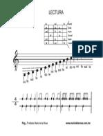 Notas en La Guitarra