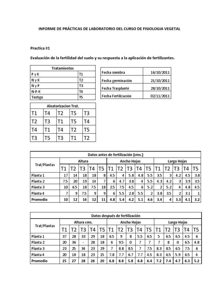 Informe de Prácticas de Laboratorio Del Curso de Fisiologia Vegetal