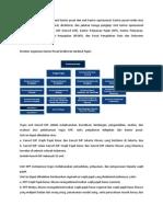 Organisasi DJP