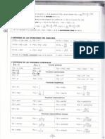 Resumen Derivadas.pdf