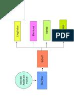 imagen de marca 2D2.pdf