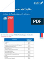 Resultados Institutos Becas de Ingles 2012