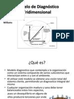 Modelo Tridimencional