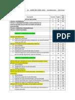 NOM-001-SEDE-2012 Instalaciones Eléctricas [ Utilización] Índice General